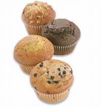 How To Say Muffin In Spanish