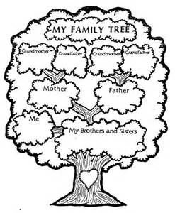 ... of Family Tree Coloring Pages / All About Free Coloring Pages for Kids
