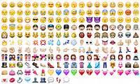 IPhone Emoji Faces