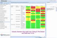 Balanced Scorecard Examples Excel Templates