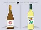 Comparing Chardonnay and Sauvignon Blanc - 99Vines.com ...