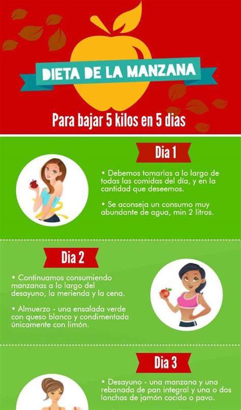 Mela Verde Dieta image 1