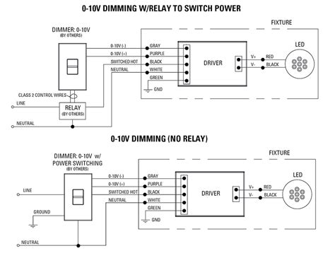 0 10v Dimmer Wiring Diagram