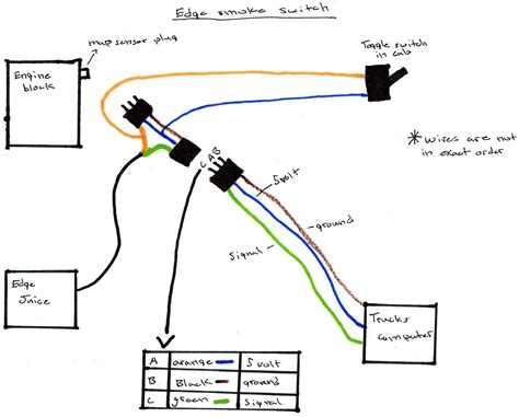 01 Cummins Smoke Switch Wiring Diagram