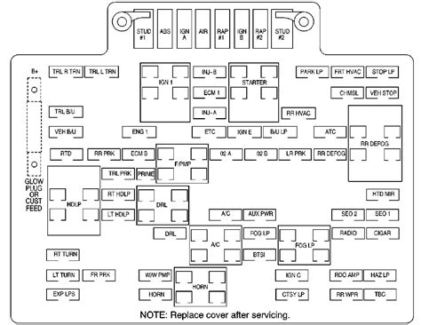 01 Gmc Yukon Fuse Diagram