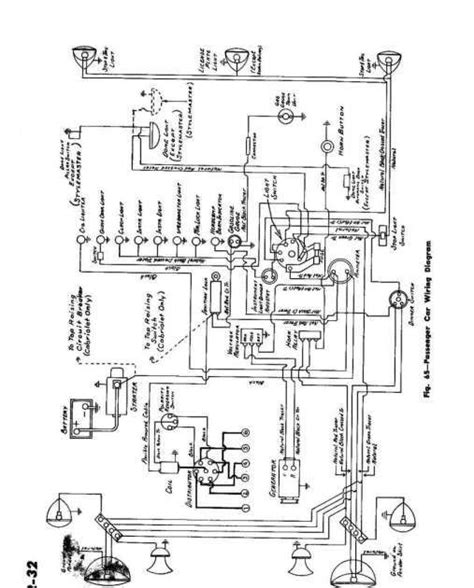 01 Jeep Wrangler Wiring Diagram