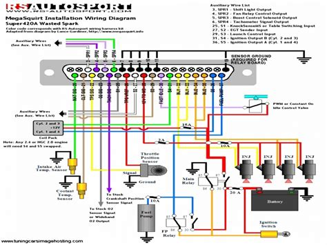 03 Dodge Neon Engine Harness Wiring Diagram - PDF - udtp.itu.edu on