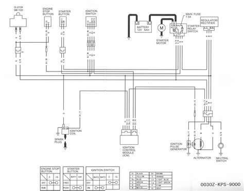 0d4e9587 05 Crf 230 Wiring Diagram Ebook Databases