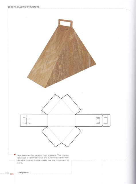 1000 Packaging Structure