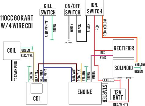 110 Atv Wiring Diagram With 4 Wire Cdi