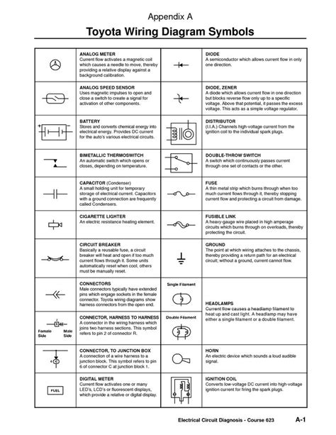 12 Volt Electrical Wiring Diagrams Symbols