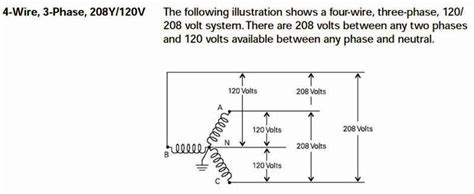 120 208 3 Phase 4 Wire Wiring Diagram