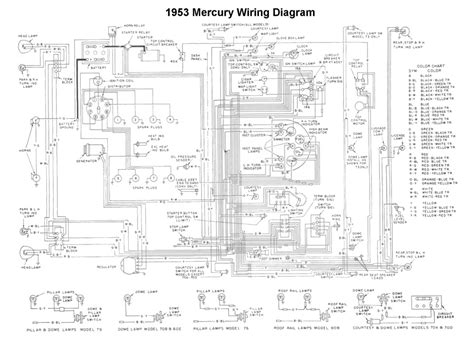 1941 Plymouth Wiring Diagrams