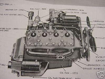 1946 Ford Flathead V8 Engine Manual