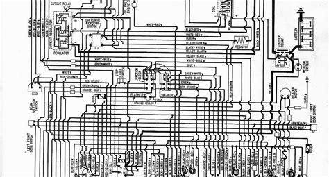 1956 Ford Fairlane Wiring Diagram Wiring Diagrams Panel Panel Chatteriedelavalleedufelin Fr