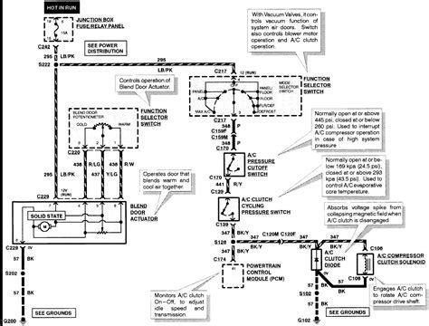 1966 Ford F 150 Wiring Diagram