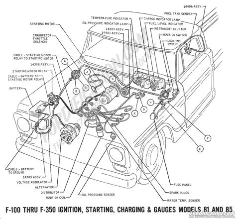 51db046a 1968 Ford F100 Ignition Coil Wiring Diagram Ebook Databases