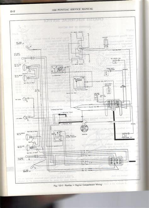 1968 Gto Wiring Diagram