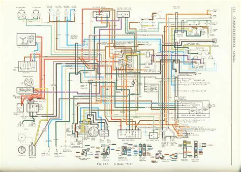 1971 Cutlass Wiring Diagram