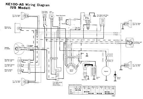 1980 Kawasaki Ke100 Wiring Diagram - Wiring Diagram Options clue-material -  clue-material.nerdnest.it | 1980 Kawasaki Ke100 Wiring Diagram |  | clue-material.nerdnest.it