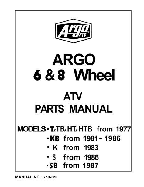 1981 Argo Service Manual