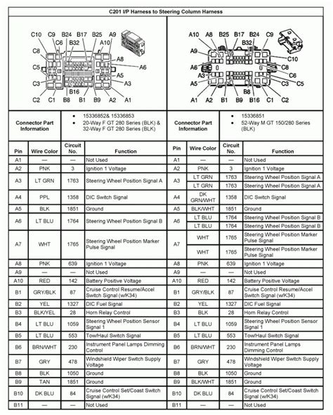 9732c 1985 Chevy Truck Stereo Wiring Diagram Ebook Databases