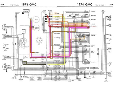 C610 1986 Chevy Truck Fuse Box Diagram 1970 Chevrolet C10 Wiring Diagram Of The 20fuse Box Free Download Ebook Databases