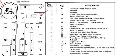 1989 F250 Fuse Box Diagram