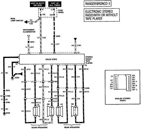 1989 Ford Ranger Stereo Wiring Diagram