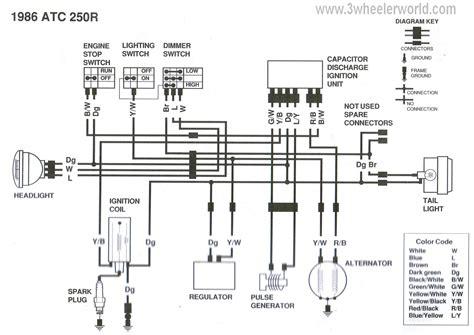 1989 Honda Trx 250r Wiring Diagram