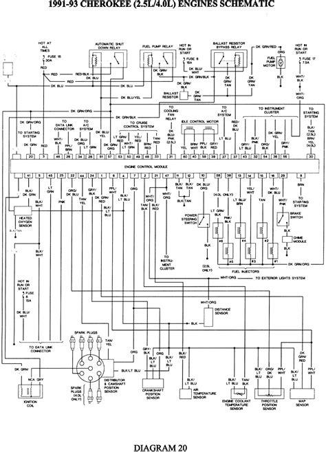 [WLLP_2054]   Best Read 1990 Cherokee Headlights Wiring Diagram : Repair [Ebook] -  ntdd1kdmc9.moe.hm   1990 Jeep Cherokee Wiring Diagram      ntdd1kdmc9.moe.hm