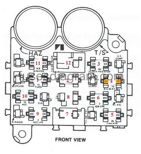 1991 Jeep Wrangler Fuse Panel Diagram