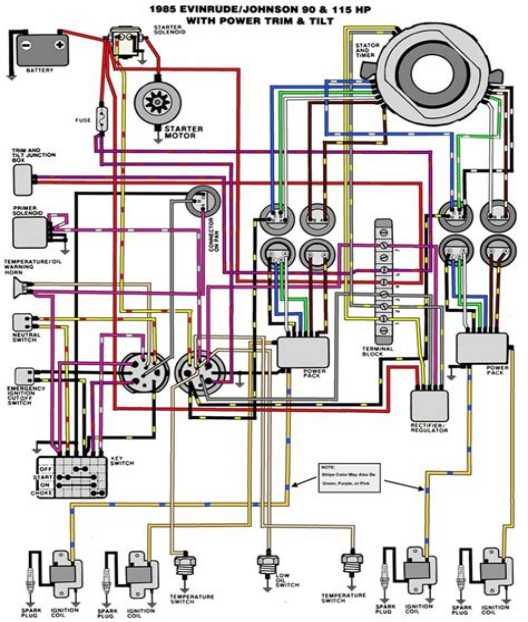 1993 40 HP YAMAHA OUTBOARD WIRING DIAGRAM   modularscale.comModularscale