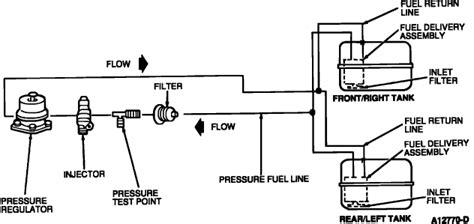 1993 F150 Fuel System Diagram