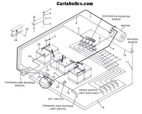 1993 CLUB CAR DS WIRING DIAGRAM   modularscale.comModularscale
