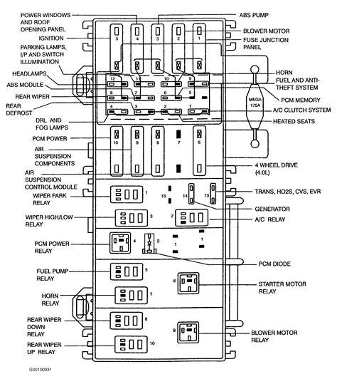 1993 FORD EXPLORER 4X4 FUSE PANEL DIAGRAM   modularscale.comModularscale