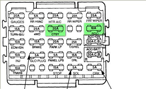 1994 Chevrolet Pickup Fuse Box Diagram