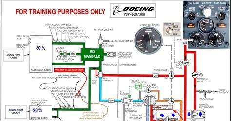 1994 Grady White Wiring Diagram