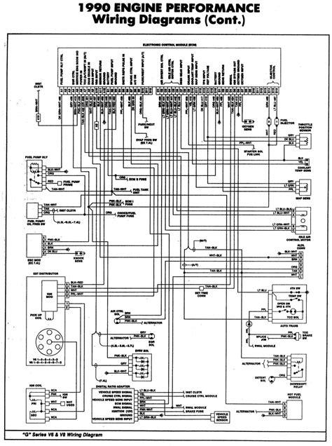 1994 Wiring Diagram
