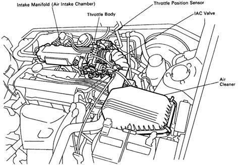 Download 1994 Toyota Camry 4 Cylinder Engine Diagram - Google Article  tbm.bdc.bwc.rbw.radionaylamp.comtbm.bdc.bwc.rbw.radionaylamp.com