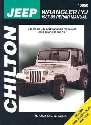1995 Jeep Wrangler Service Repair Manual