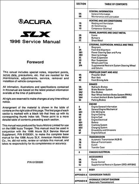 1996 Acura Slx Service Repair Manual