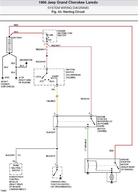 1996 Jeep Grand Cherokee Wiring Diagram
