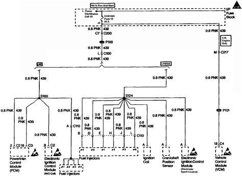 1996 S10 Wiring Diagram