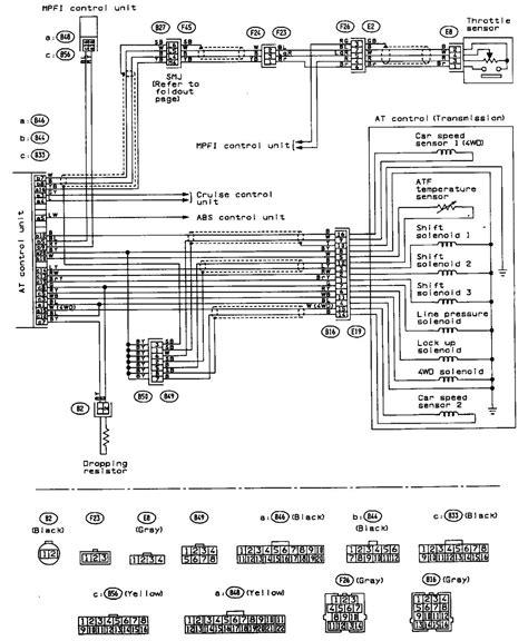 Download 1997 Subaru Impreza Wiring Diagram File In Pdf Format