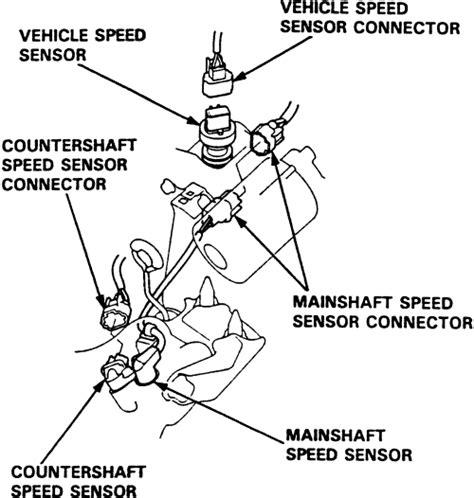1998 Acura Tl Speed Sensor Manual