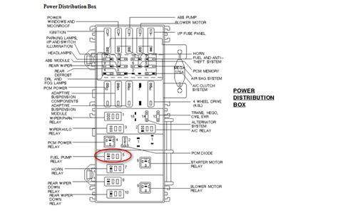 1998 Ford Explorer Relay Diagram