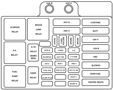 B10fef9 1999 Gmc Yukon Fuse Diagram Ebook Databases