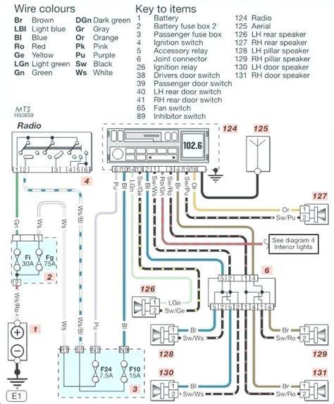 7aeb 1999 Nissan Maxima Radio Wiring Diagram Ebook Databases