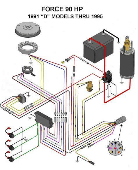 1999 Force Outboard Controller Wiring Diagram